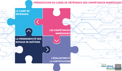 CRCN : ressources d'accompagnement