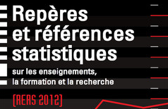 reperes2012.png