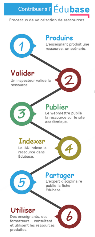 infographie-contribution-comic.png