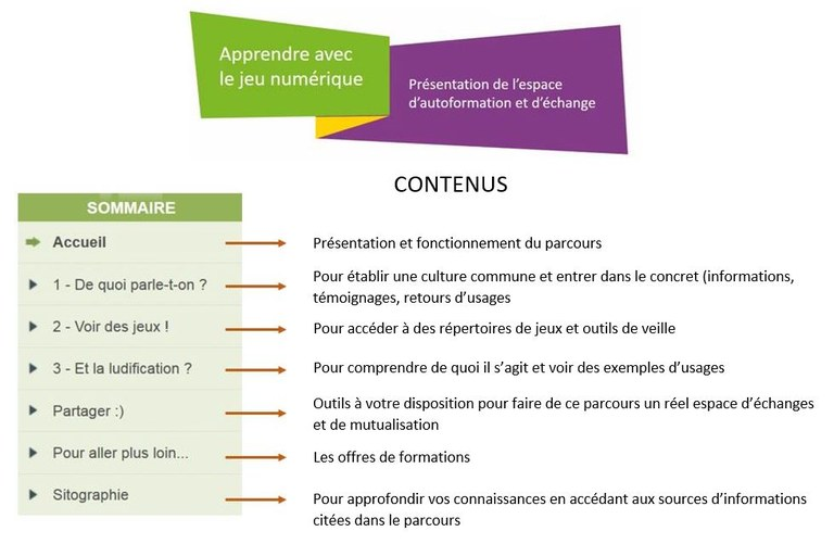 sommaire-parcours.JPG