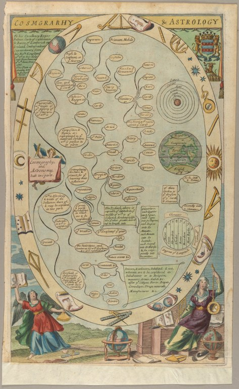 cosmography and astrology.jpg