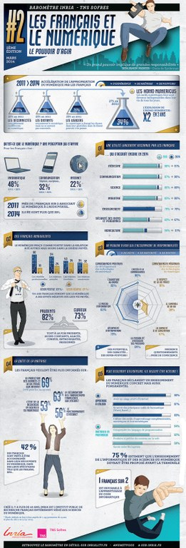 infographie_inriality