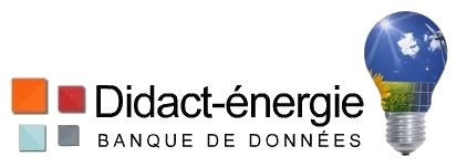Didact energie